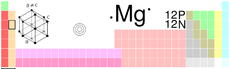 Mg-TableImage.png