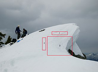 Snow cornice - Image: Mount Windsor Cornice 2