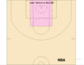 Nba court lower defensive box.png