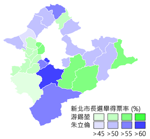 Eric Chu - Election result in New Taipei City for Chu and Yu Shyi-kun.