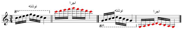 علامت اجرای اکتاو در موسیقی