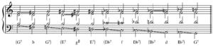 Omnibus progression - Image: Omnibus progression