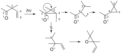 Oxa-di-p-methane rearrangement mechanism.png