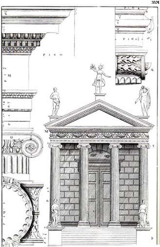 "Isaac Ware - ""The Temple of Fortuna Virilis"" in Isaac Ware's The Four Books of Andrea Palladio's Architecture, London, 1738."