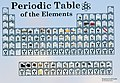 PeriodicTable-RealElements.jpg