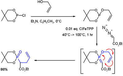 Scheme 1. Phosphonium ylide rearrangement