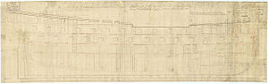 Plan showing the inboard profile profile (and approved) for Elizabeth (1769).jpg
