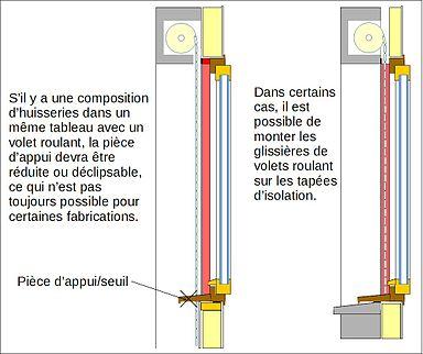 Le Dormant D Une Porte. Technique Des Portes Et Fenêtres U2014 Wikipédia