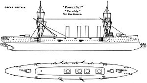 Powerful-class cruiser - Right elevation, deck plan and armament layout as depicted in Brassey's Naval Annual 1897