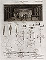 Rope-making; view of a rope-walk with boys winding ropes (Wellcome V0024193).jpg
