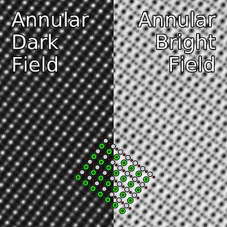 Scanning transmission electron microscopy - Atomic resolution imaging of SrTiO3, using annular dark field (ADF) and annular bright field (ABF) detectors. Overlay: strontium (green), titanium (grey) and oxygen (red).