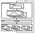 Schéma postupu metody Monte Carlo.jpg