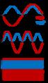 Schrödinger-Gl 10 Zustandsfunktionen.png