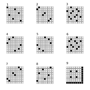 Vedic square - Highlighting specific numbers within the Vedic square reveals distinct shapes each with some form of reflection symmetry.
