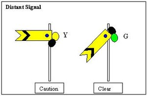 Application of railway signals - Mechanical distant signal