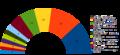 Sitzverteilung18Knesset.png