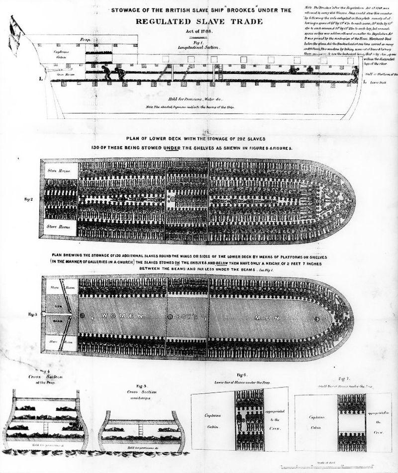 https://upload.wikimedia.org/wikipedia/commons/thumb/2/23/Slaveshipposter-contrast.jpg/800px-Slaveshipposter-contrast.jpg