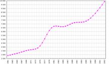 Somalia-Popolazione-Somalia-demography