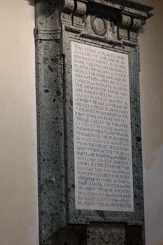 Lord Chamberlain's Men - Memorial to Tudor actors buried in Shoreditch church – including James Burbage and his sons, Richard Burbage and Cuthbert Burbage, among others.