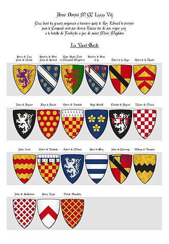 Battle of Falkirk - Image: The Falkirk Roll of Arms Panel 1 La Vaunt Garde