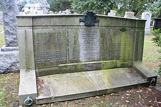 John James Burnet - The Marwick grave, including the grave of J. J. Burnet at Warriston Cemetery