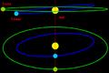Trânsito de Vênus e ângulos das órbitas.png