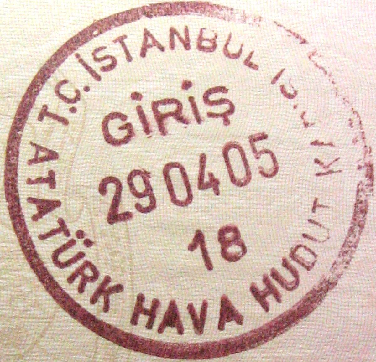 Turkey Travel Visa Nz