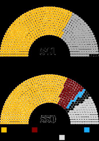 Турецкий президентские выборы 2007.png