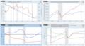 US Manufacturing charts v1.png