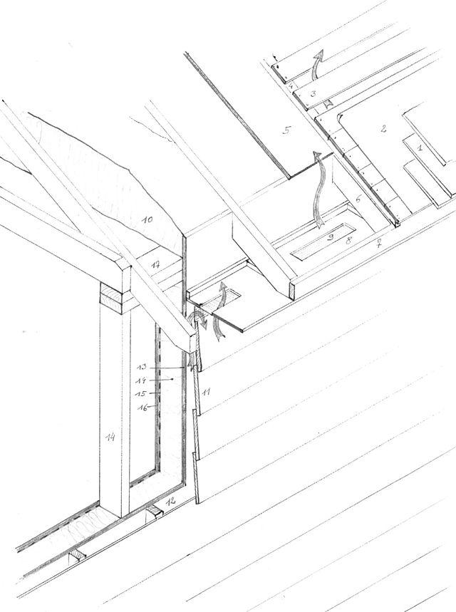 Super Dachkonstruktion - Wikiwand PA33