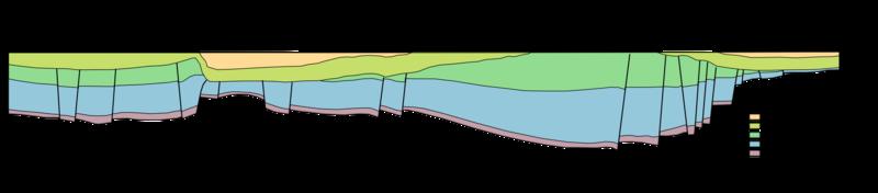 Geología Wikiwand