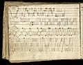 Weaver's Draft Book (Germany), 1805 (CH 18394477-27).jpg