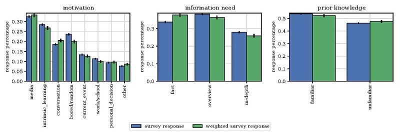 WhyWeReadWikipedia SurveyResponses 2017 en.pdf