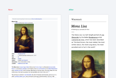Wikipedia Print style comparison.png