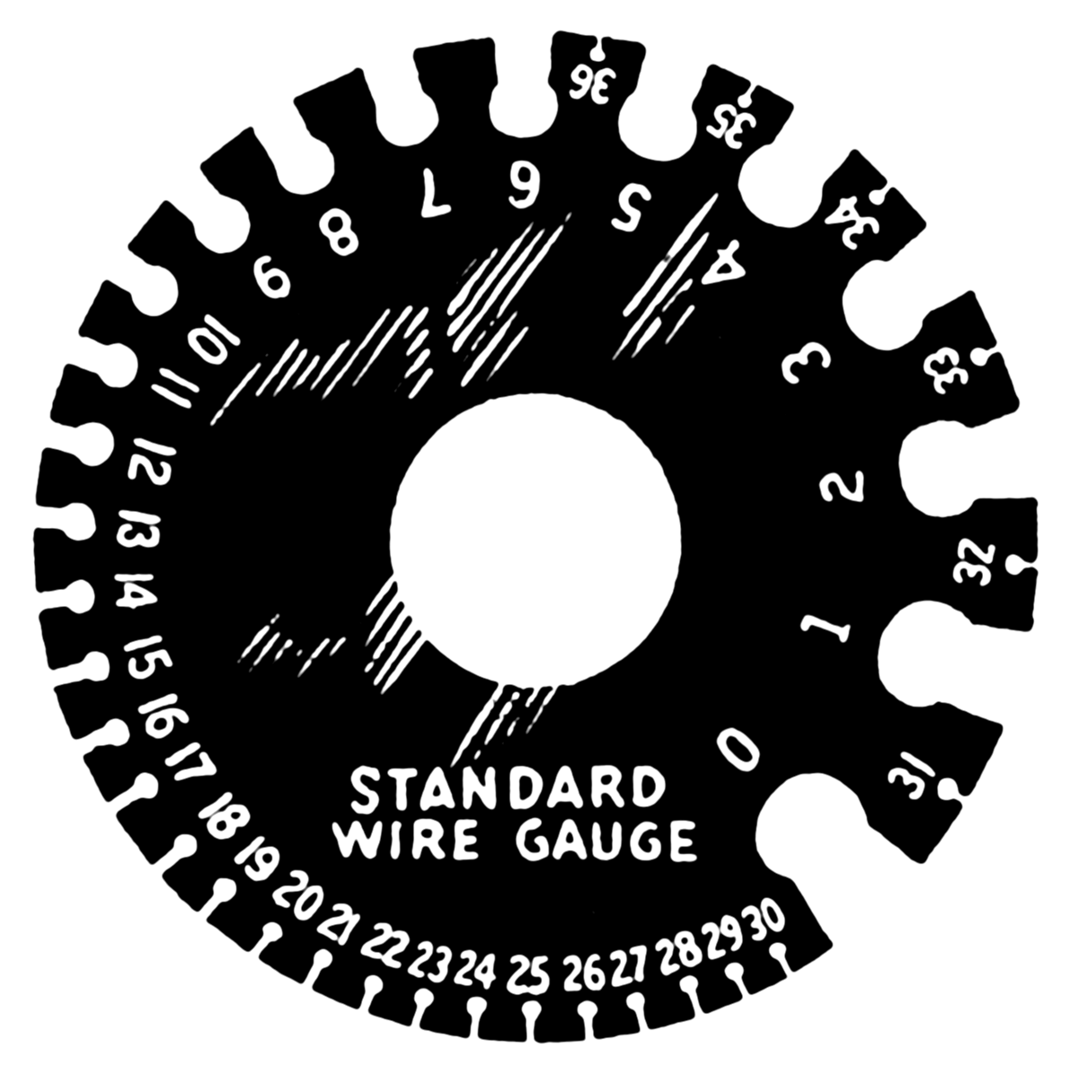 image of a standard wire guage