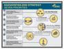 2014-Kazakhstan-2050-Strategy-Infographic.pdf