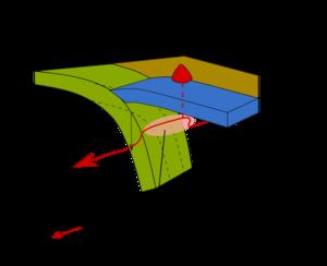 Geology of Sicily - Image: 3D geological model of Mount Etna