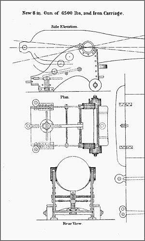 Dahlgren gun - Line engraving of a VIII-inch Dahlgren shell gun on an iron carriage