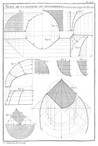 File:A-J Roubo - L'Art du Menuisier - Planche 343.png