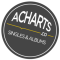 ACharts.co.png