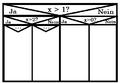 Ablaufdiagramm in der Informatik.png