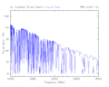 Atmospheric terahertz transmittance at Mauna Kea (simulated).png