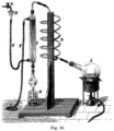 Aubin's distillation apparatus for the determination of ammonia (Alessandri 1895.28).png