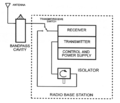 Base station antenna network.png