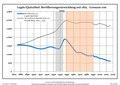 Bevölkerungsentwicklung Legde-Quitzöbel.pdf