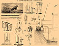 Brockhaus and Efron Encyclopedic Dictionary b12 780-2.jpg