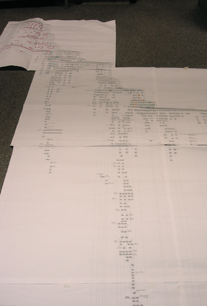 Harris matrix - Harris matrix of an urban sequence.