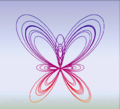 Butterfly curve - 2.png