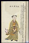 C19 Chinese MS moxibustion point chart; Guiku Wellcome L0039506.jpg