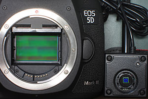 "35mm format - A 35 mm format ""full frame"" digital image sensor (left, in green) is revealed inside the mirror box of a Canon DSLR camera."